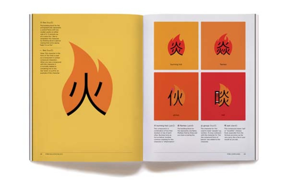 Large chineasy spreads fire image credit chineasy