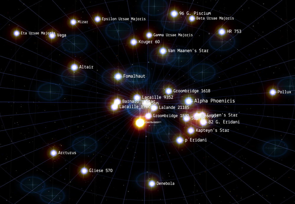 Protein Stars - Stars map from us